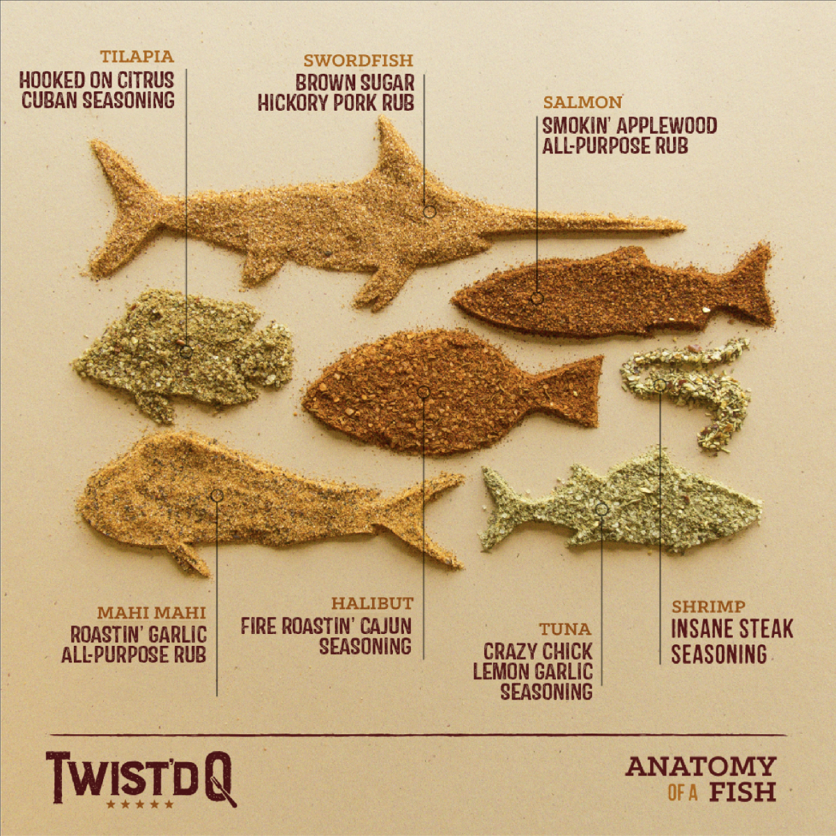 Twist'd Q guide to unbeatable fish